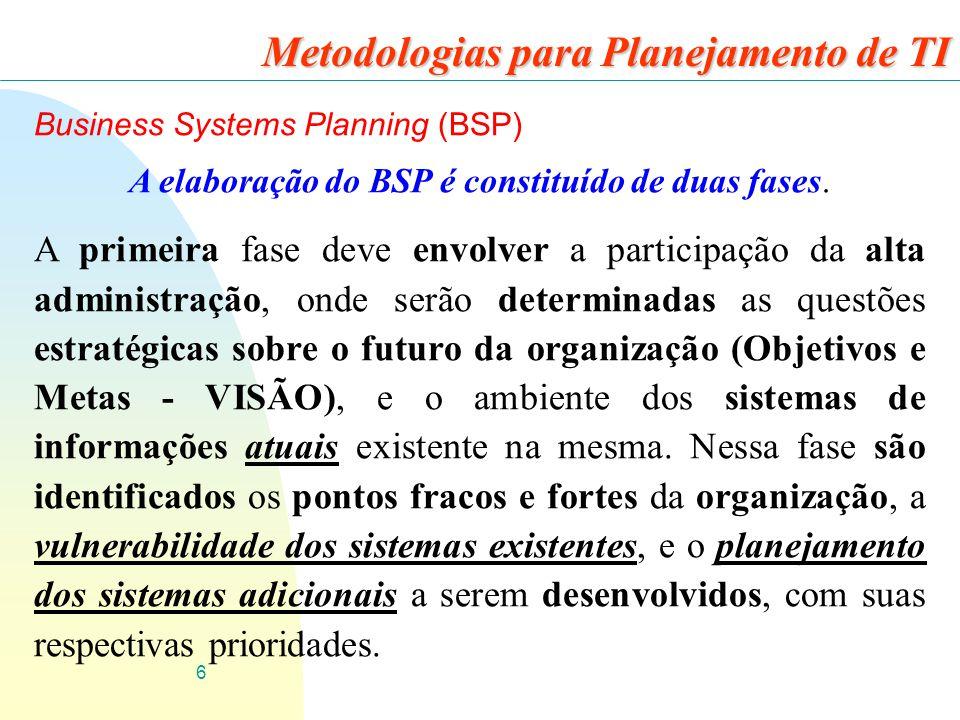 A elaboração do BSP é constituído de duas fases.