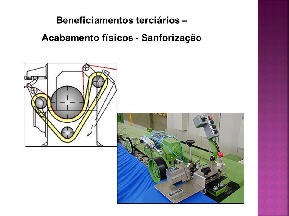 Beneficiamentos terciários – Acabamento físicos - Sanforização