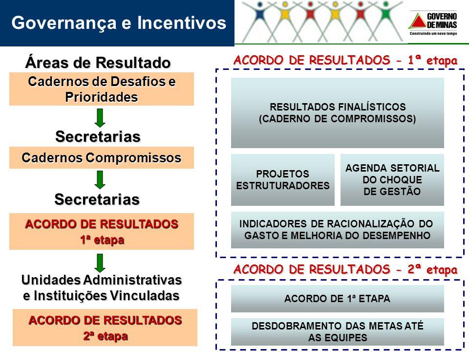 ACORDO DE RESULTADOS - 1ª etapa