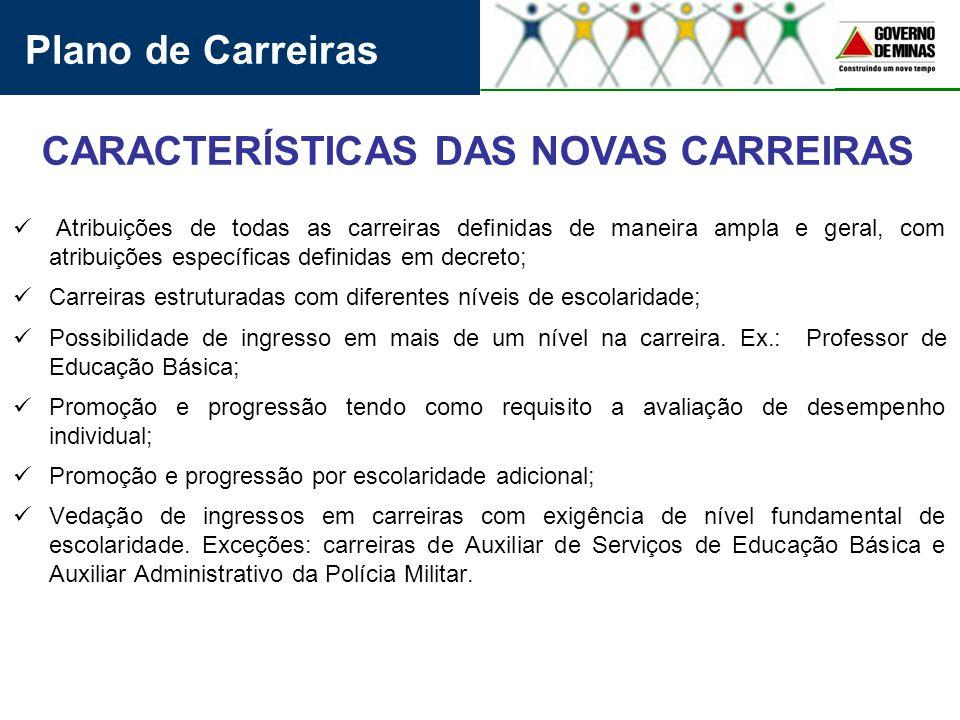 CARACTERÍSTICAS DAS NOVAS CARREIRAS