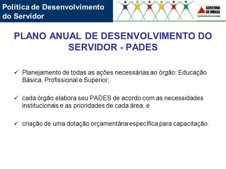 PLANO ANUAL DE DESENVOLVIMENTO DO SERVIDOR - PADES