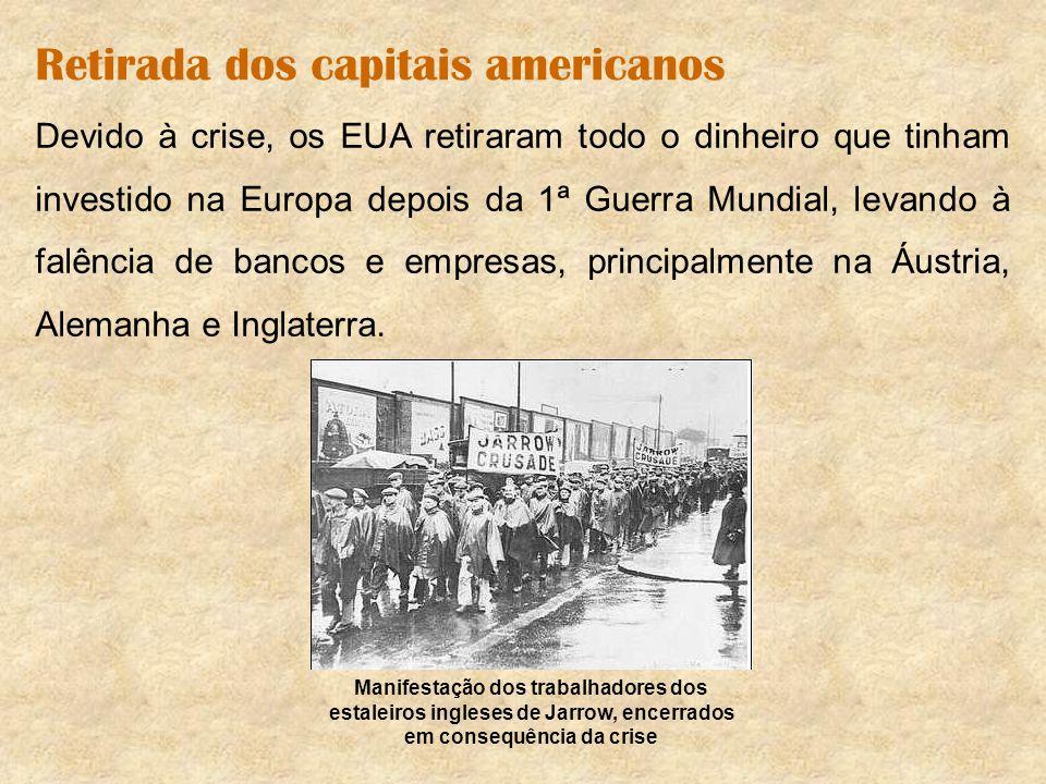Retirada dos capitais americanos