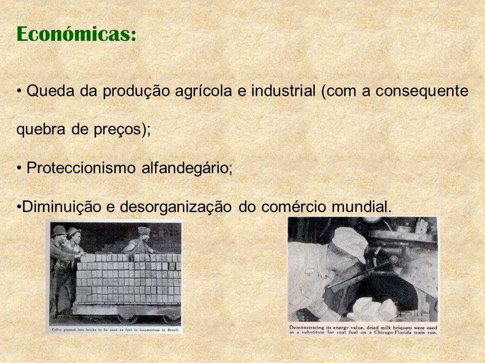 Económicas: Queda da produção agrícola e industrial (com a consequente quebra de preços); Proteccionismo alfandegário;