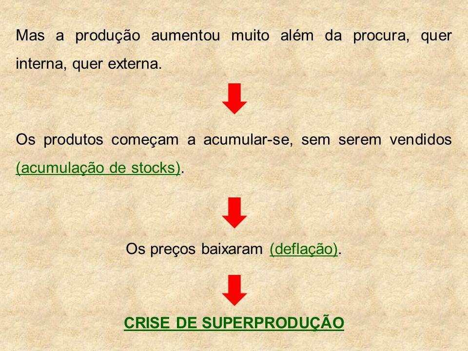 CRISE DE SUPERPRODUÇÃO