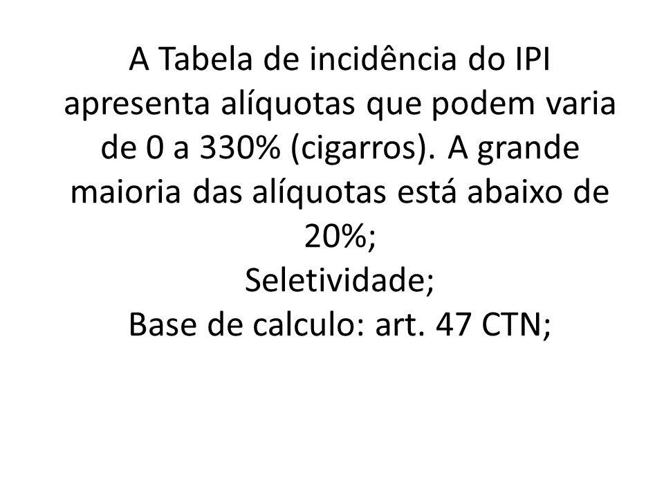 A Tabela de incidência do IPI apresenta alíquotas que podem varia de 0 a 330% (cigarros).