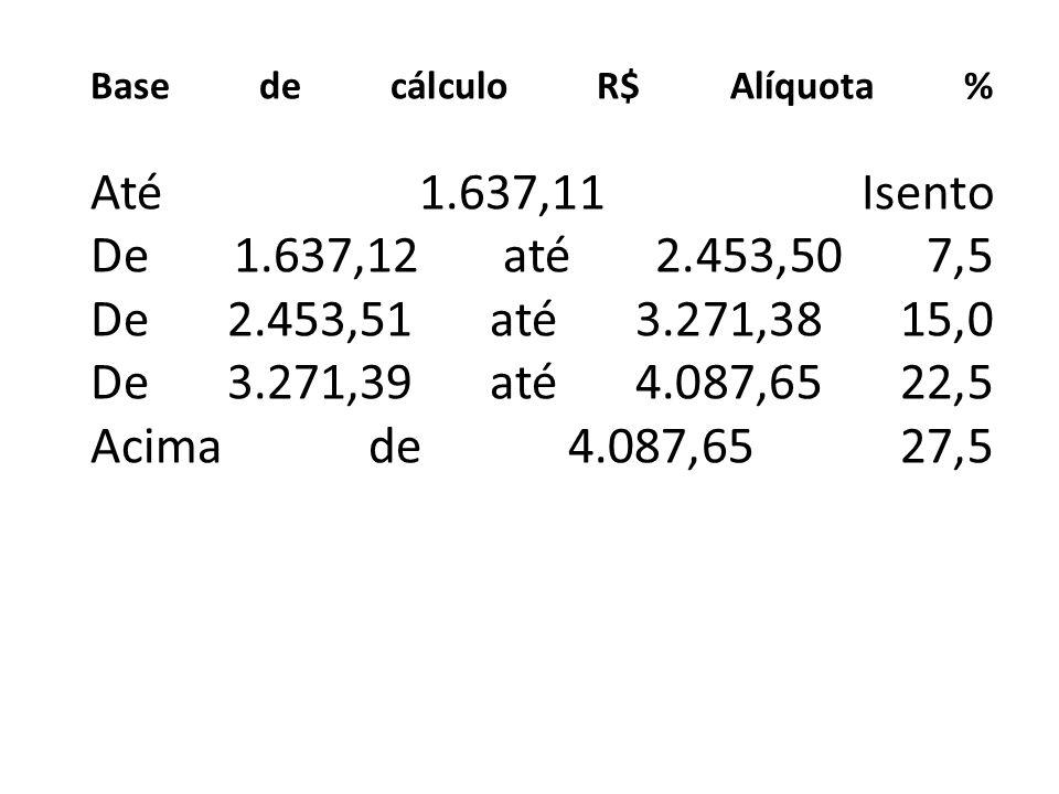 Base de cálculo R$ Alíquota % Até 1. 637,11 Isento De 1. 637,12 até 2