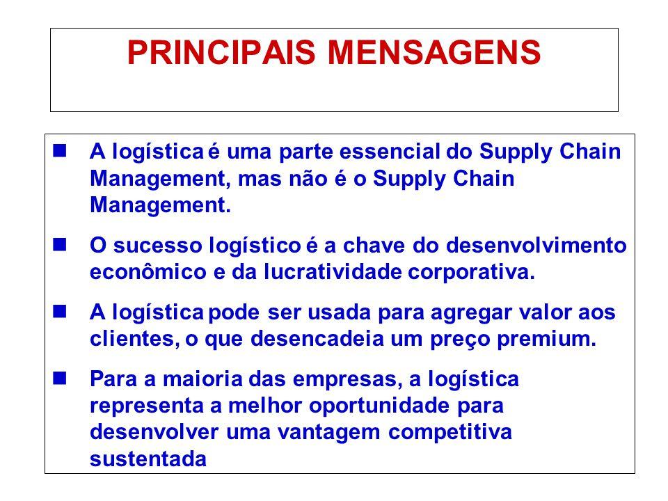 PRINCIPAIS MENSAGENS A logística é uma parte essencial do Supply Chain Management, mas não é o Supply Chain Management.
