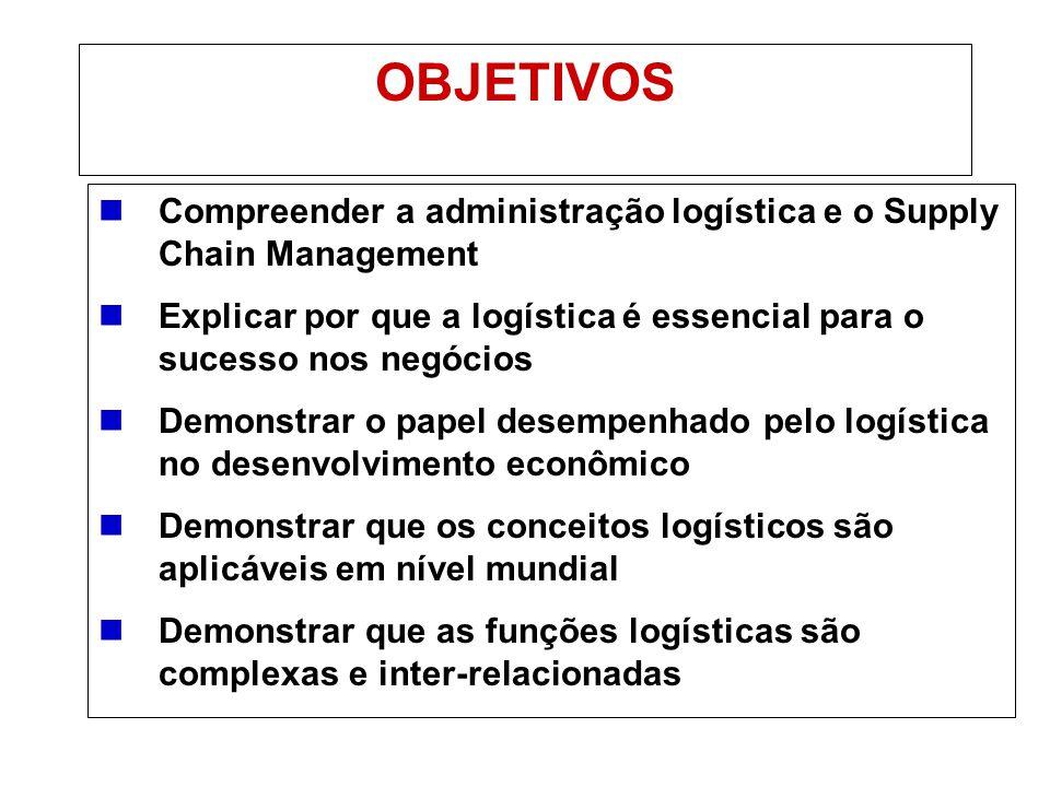 OBJETIVOS Compreender a administração logística e o Supply Chain Management. Explicar por que a logística é essencial para o sucesso nos negócios.