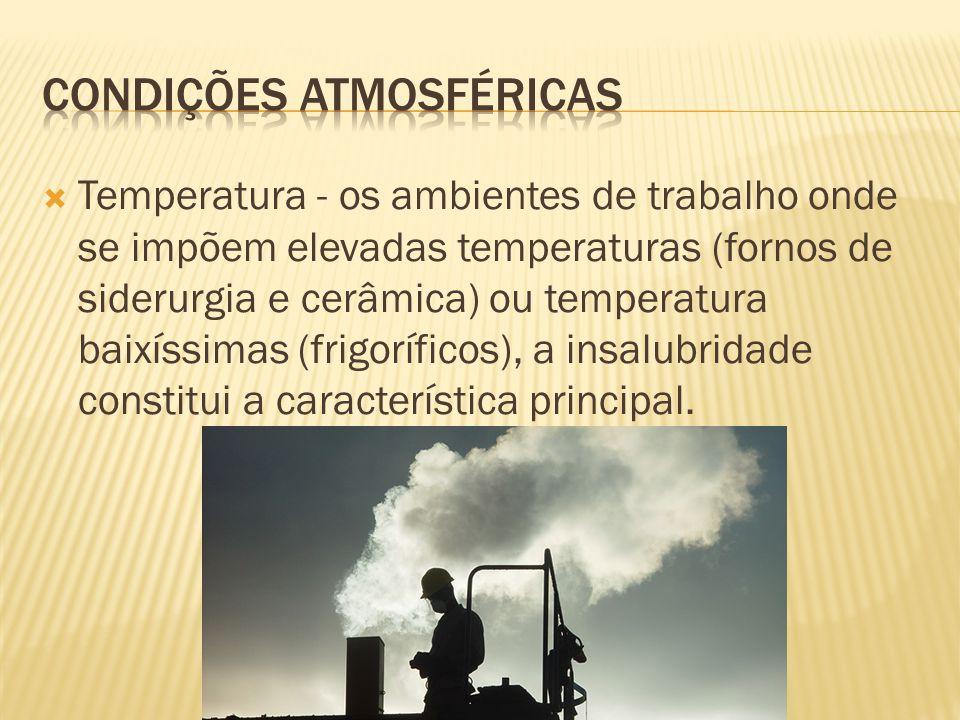 Condições atmosféricas