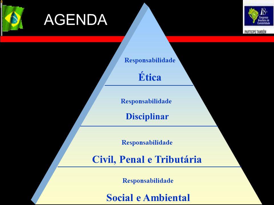 Civil, Penal e Tributária