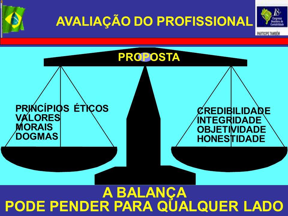 AVALIAÇÃO DO PROFISSIONAL PODE PENDER PARA QUALQUER LADO