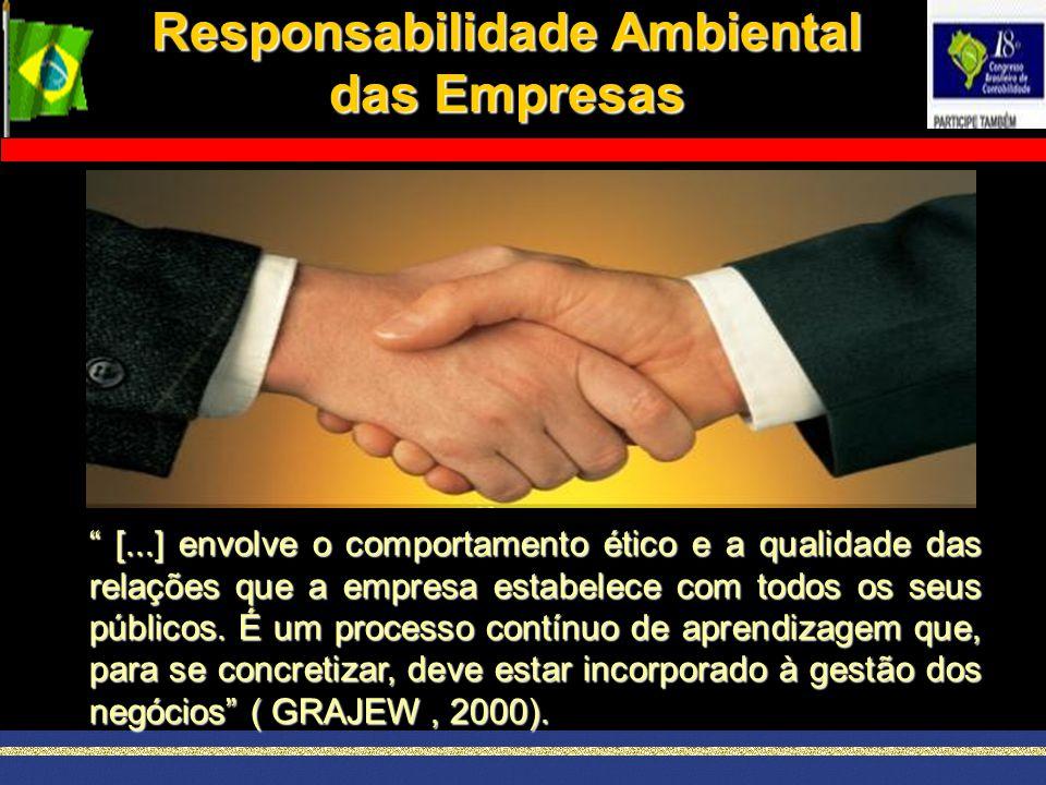 Responsabilidade Ambiental das Empresas
