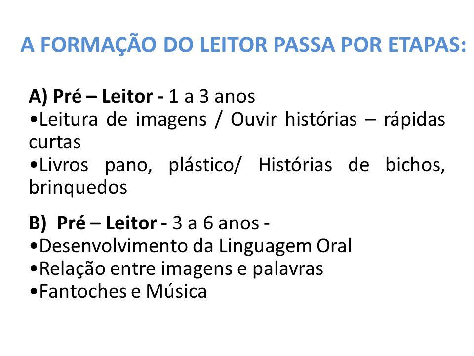 A FORMAÇÃO DO LEITOR PASSA POR ETAPAS: