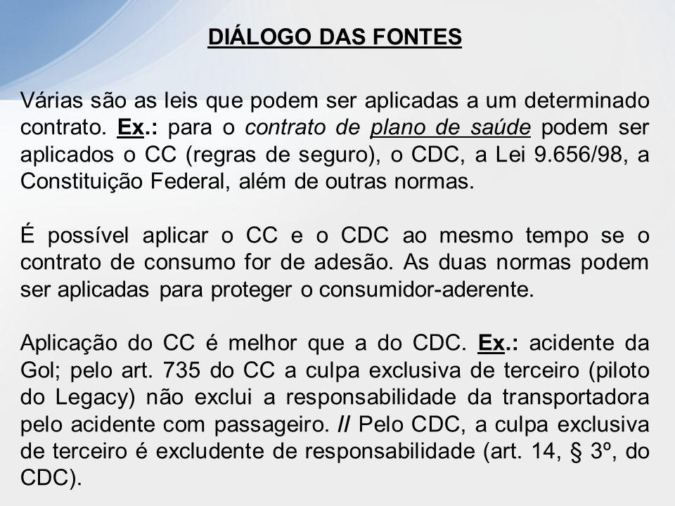 DIÁLOGO DAS FONTES