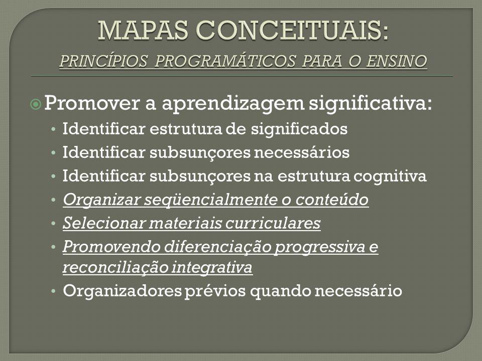 MAPAS CONCEITUAIS: princípios programáticos para o ensino