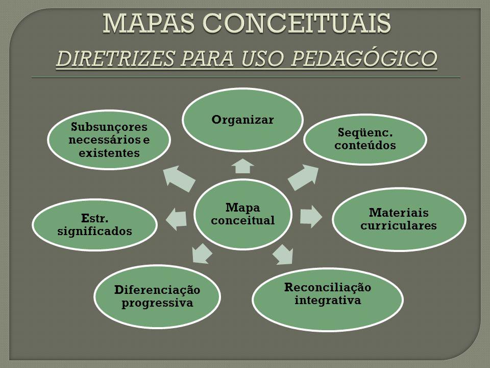 MAPAS CONCEITUAIS diretrizes para uso pedagógico