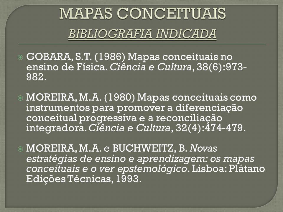 MAPAS CONCEITUAIS bibliografia indicada