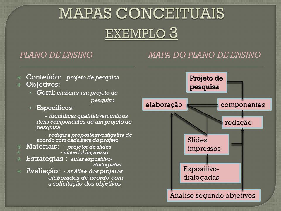 MAPAS CONCEITUAIS exemplo 3