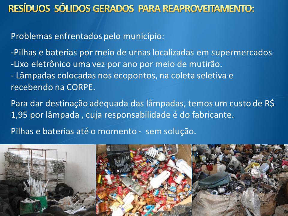 RESÍDUOS SÓLIDOS GERADOS PARA REAPROVEITAMENTO: