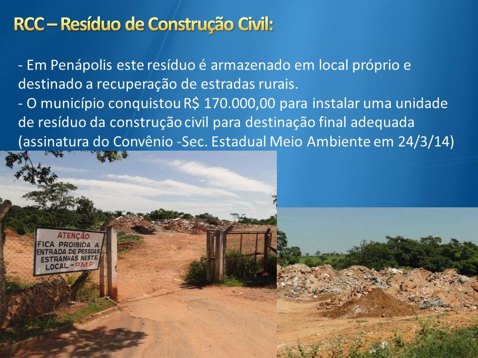 RCC – Resíduo de Construção Civil: