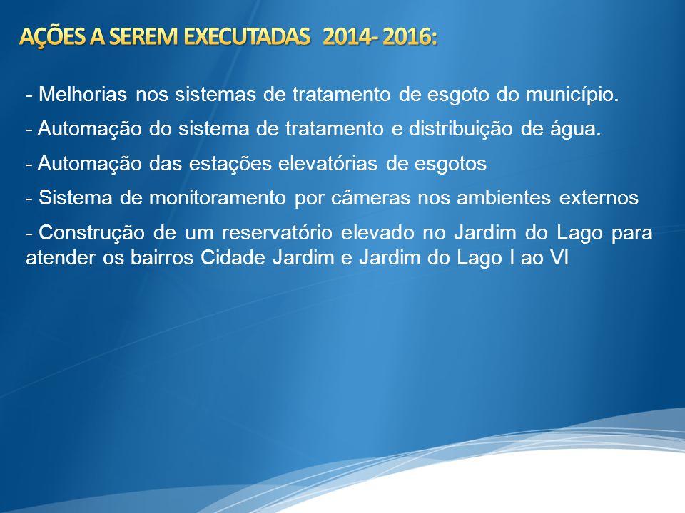 AÇÕES A SEREM EXECUTADAS 2014- 2016: