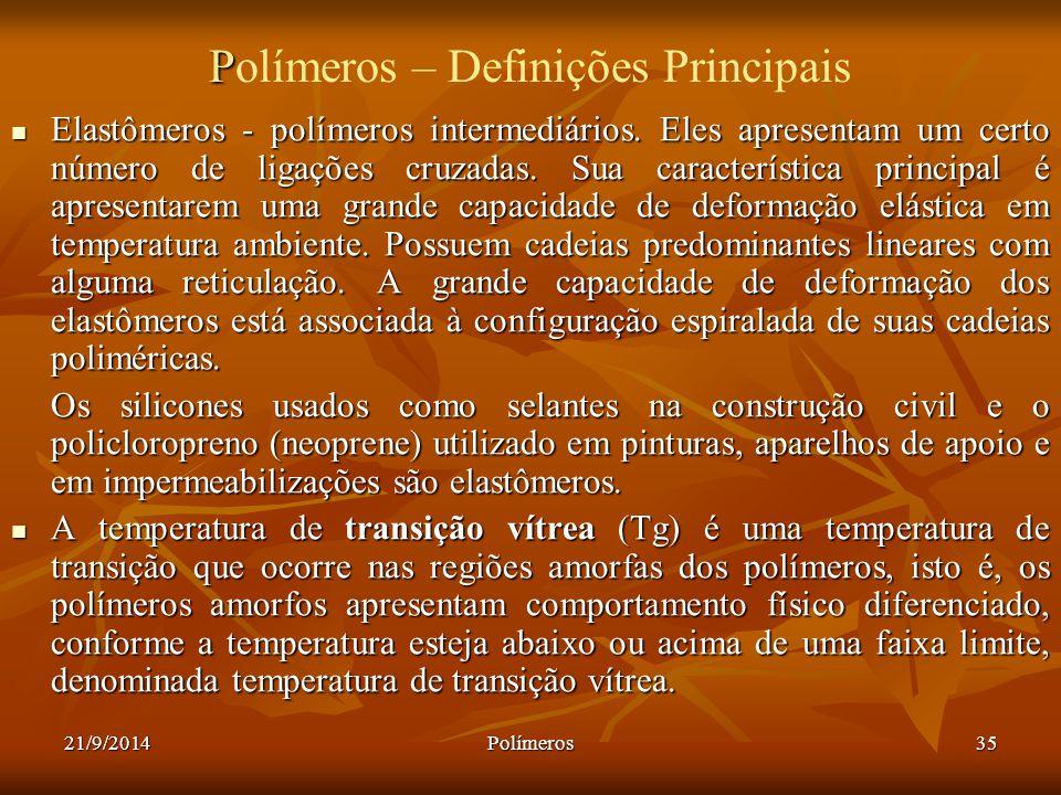 Polímeros – Definições Principais