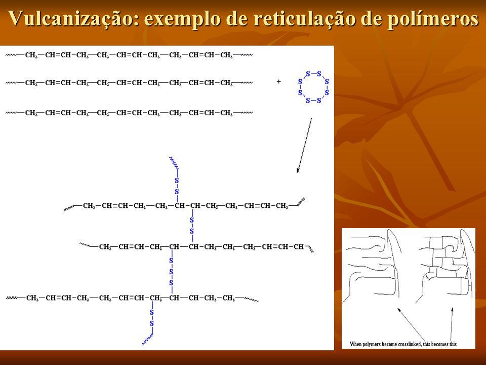 Vulcanização: exemplo de reticulação de polímeros