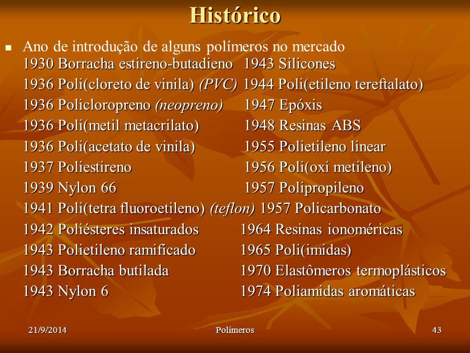Histórico Ano de introdução de alguns polímeros no mercado 1930 Borracha estireno-butadieno 1943 Silicones.