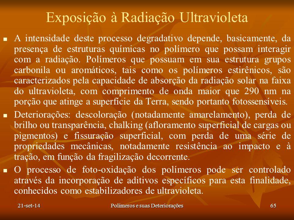 Exposição à Radiação Ultravioleta