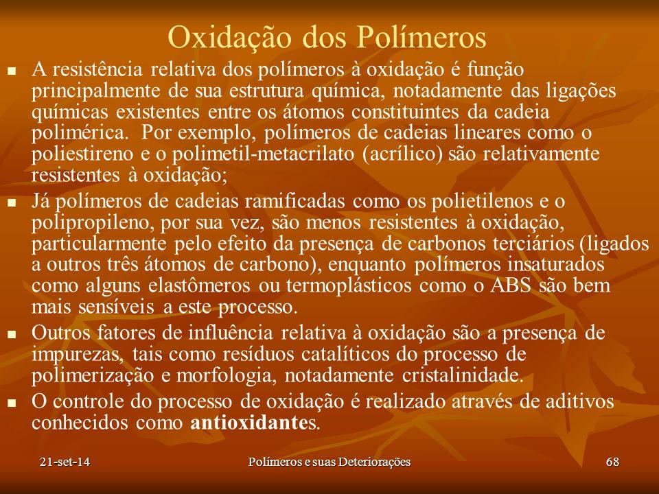Oxidação dos Polímeros