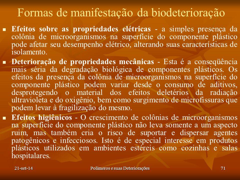 Formas de manifestação da biodeterioração
