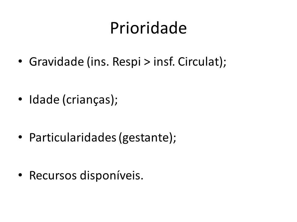 Prioridade Gravidade (ins. Respi > insf. Circulat);