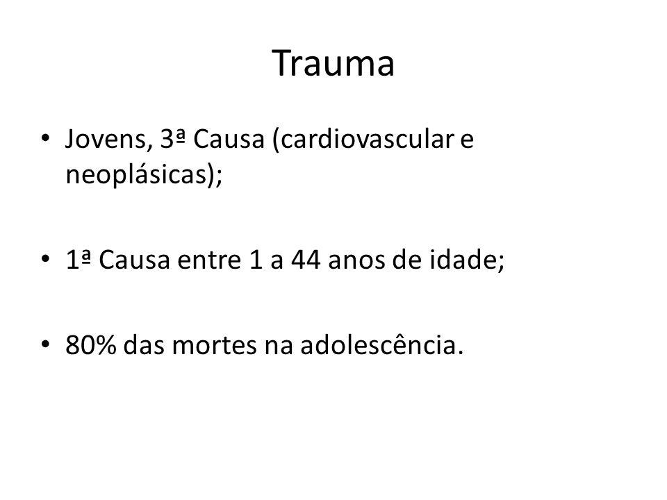 Trauma Jovens, 3ª Causa (cardiovascular e neoplásicas);