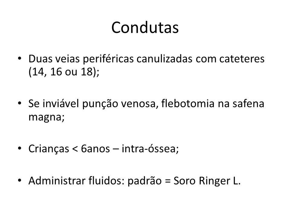 Condutas Duas veias periféricas canulizadas com cateteres (14, 16 ou 18); Se inviável punção venosa, flebotomia na safena magna;