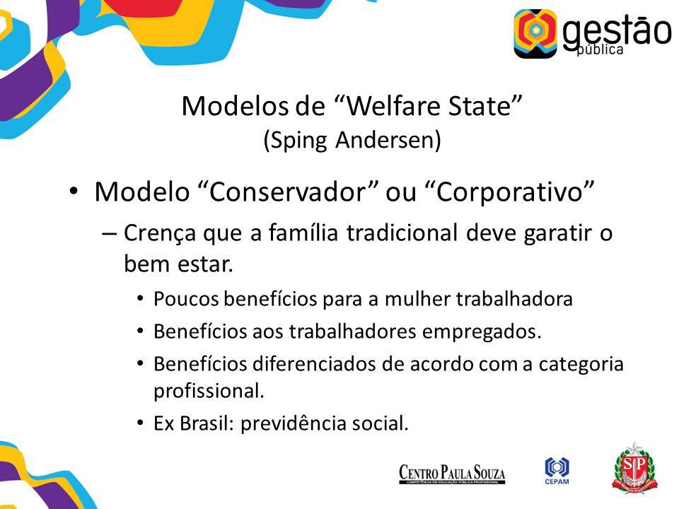 Modelos de Welfare State (Sping Andersen)