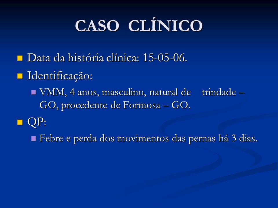 CASO CLÍNICO Data da história clínica: 15-05-06. Identificação: QP: