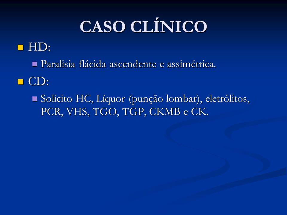 CASO CLÍNICO HD: CD: Paralisia flácida ascendente e assimétrica.