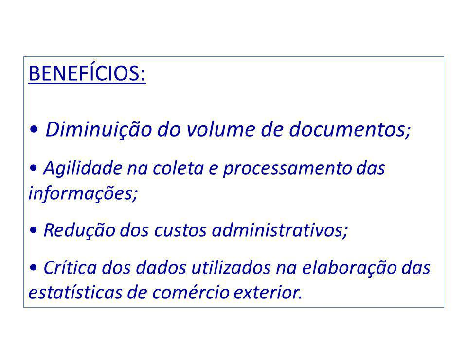 Diminuição do volume de documentos;
