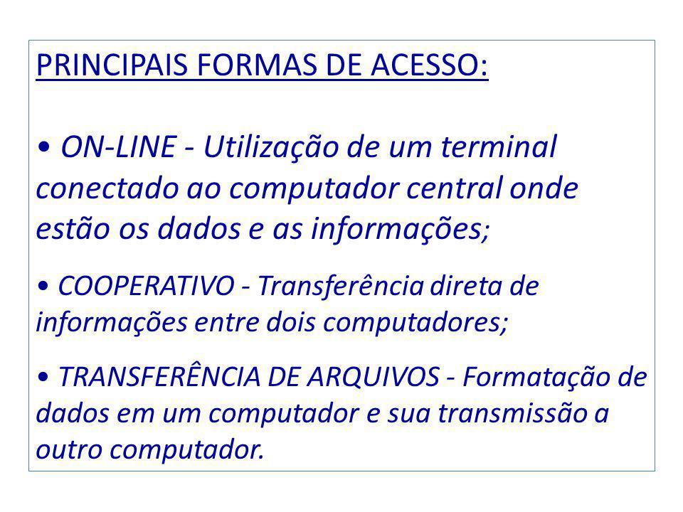 PRINCIPAIS FORMAS DE ACESSO: