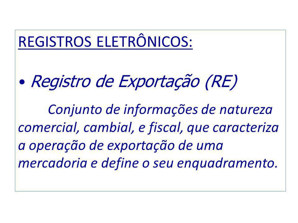 REGISTROS ELETRÔNICOS: Registro de Exportação (RE)
