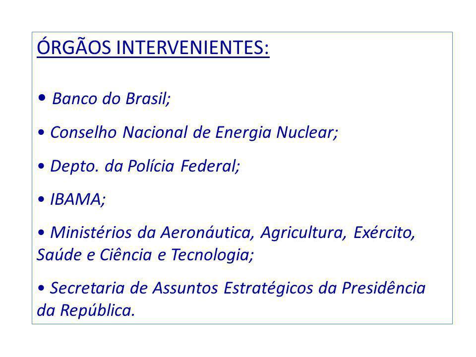 ÓRGÃOS INTERVENIENTES: Banco do Brasil;