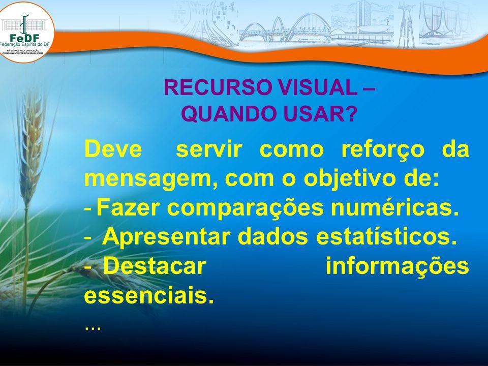 RECURSO VISUAL – QUANDO USAR