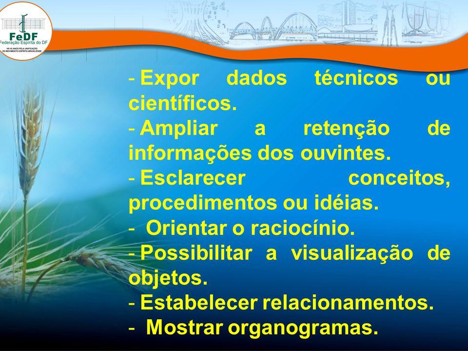 Expor dados técnicos ou científicos.