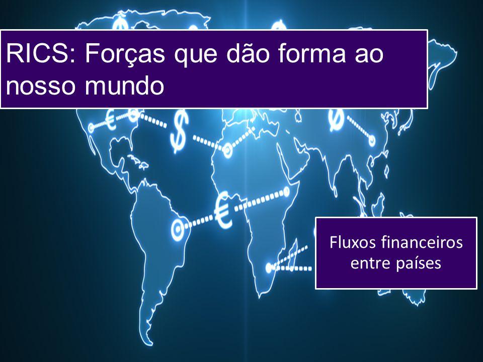 Fluxos financeiros entre países