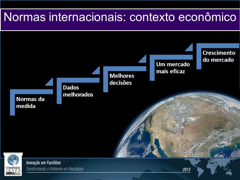 Normas internacionais: contexto econômico