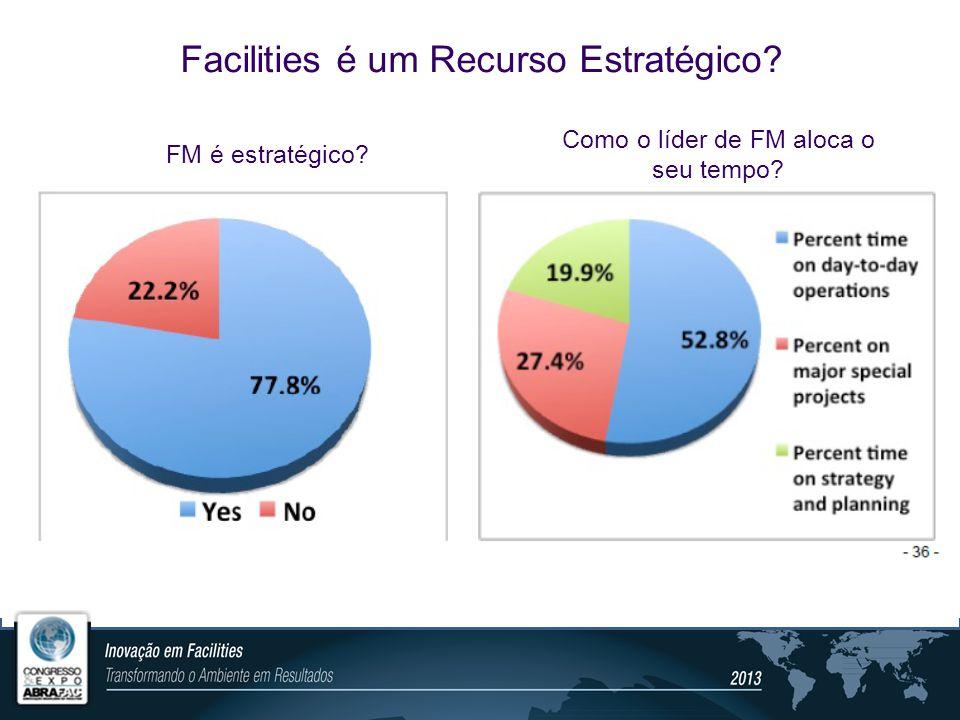 Facilities é um Recurso Estratégico
