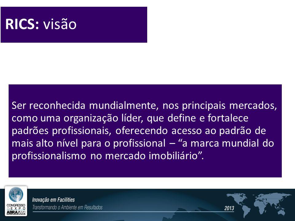 RICS: visão