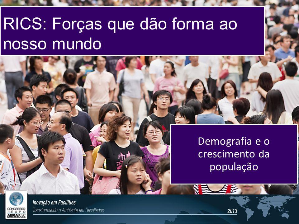 Demografia e o crescimento da população