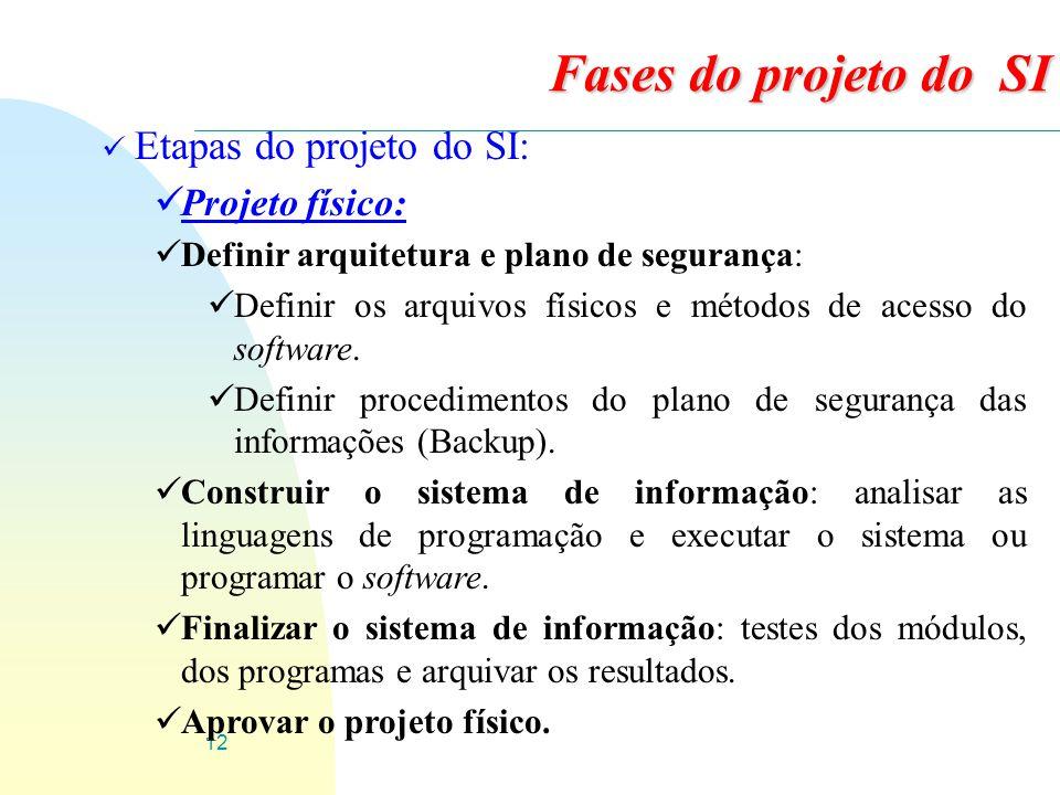 Fases do projeto do SI Etapas do projeto do SI: Projeto físico: