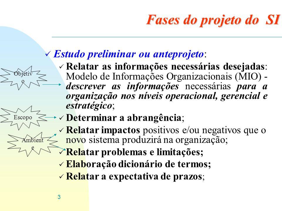 Fases do projeto do SI Estudo preliminar ou anteprojeto: